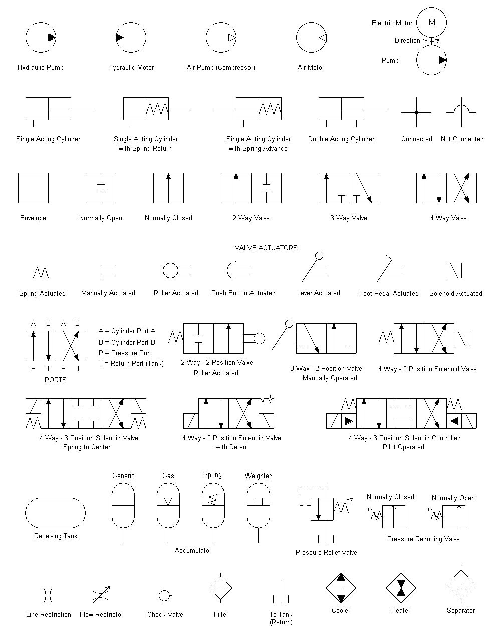Showing Post & Media For mon Hydraulic Schematic Symbols