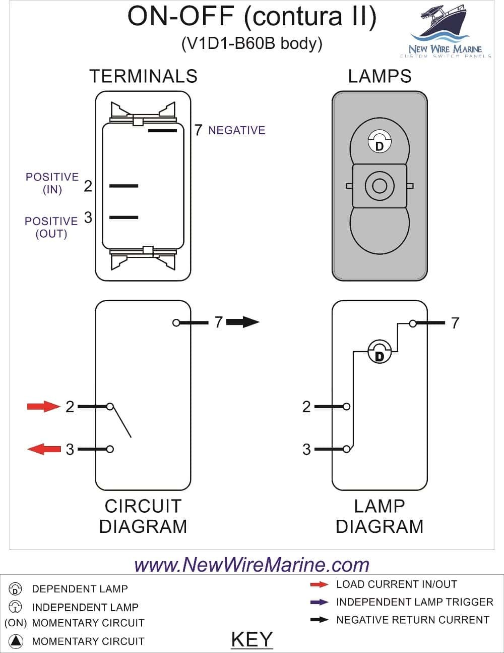 illuminated rocker switch wiring diagram awesome wiring diagram image rh mainetreasurechest com how to wire lighted spst switch SPST Toggle Switch Wiring