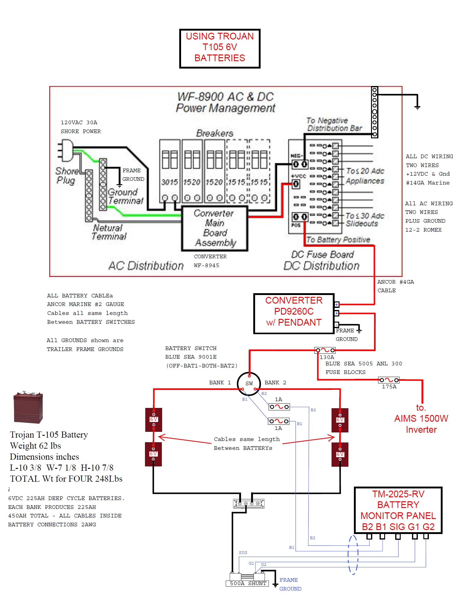 Dualry Disconnect Switch And Wiring Diagram Saleexpert Me Marine Boat System Dual Battery Schematic Wires Electrical