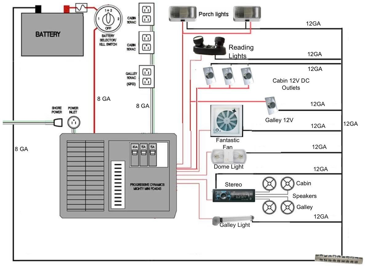 rv dc volt circuit breaker wiring diagram power system on an RV Recreational Vehicle or motorhome Page 3 RV wiring Pinterest