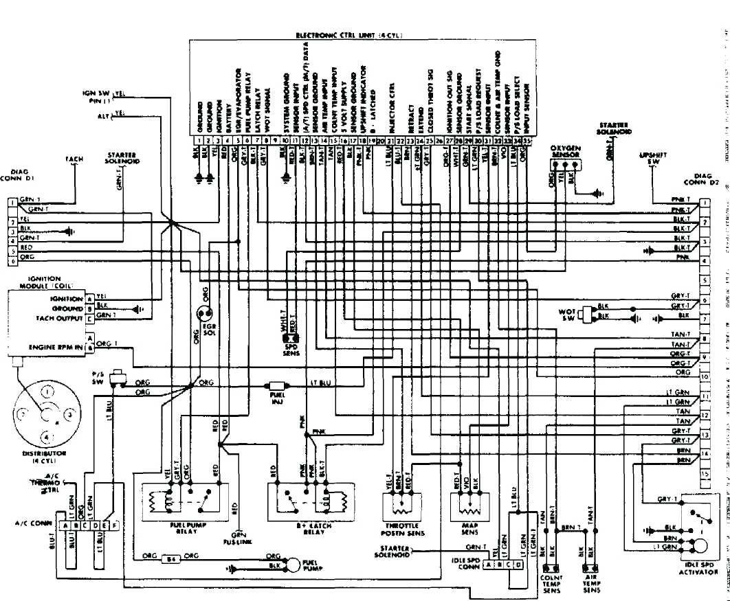 Full Size of 1998 Jeep Grand Cherokee Trailer Wiring Diagram Wrangler Radio Diagrams Harness Latest For