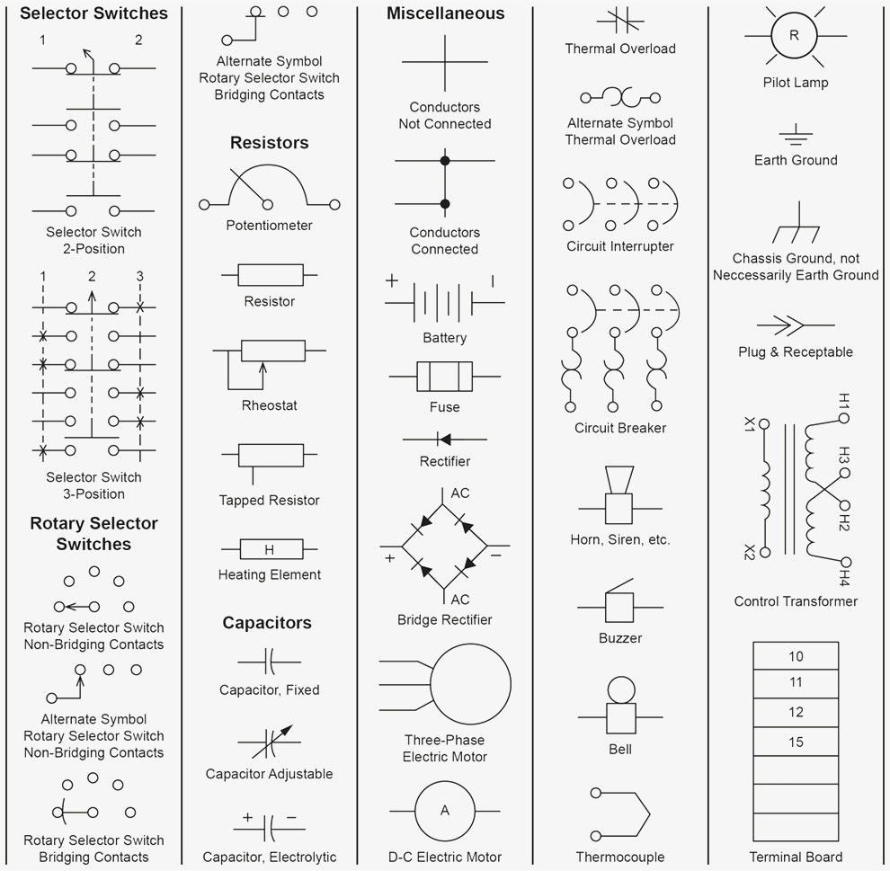 Jic Electrical Drawing Standards JIC Standard Symbols For Electrical Ladder Diagrams Womack
