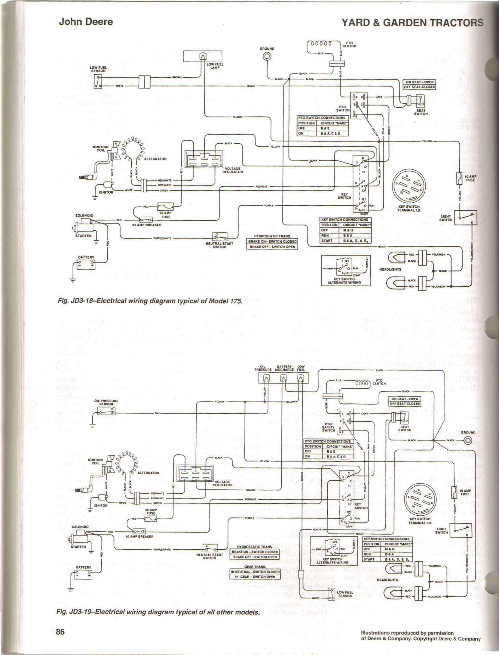 Diagram John Deere 4x2 Gator Wiring Diagram