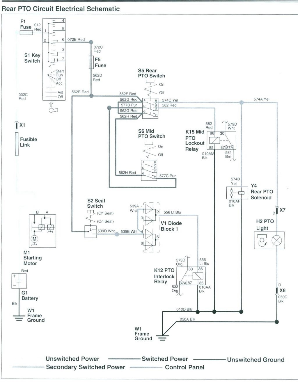 John Deere Gator Hpx Wiring Schematic Lt155 Diagrams Diagram Together With Z225 Electrical