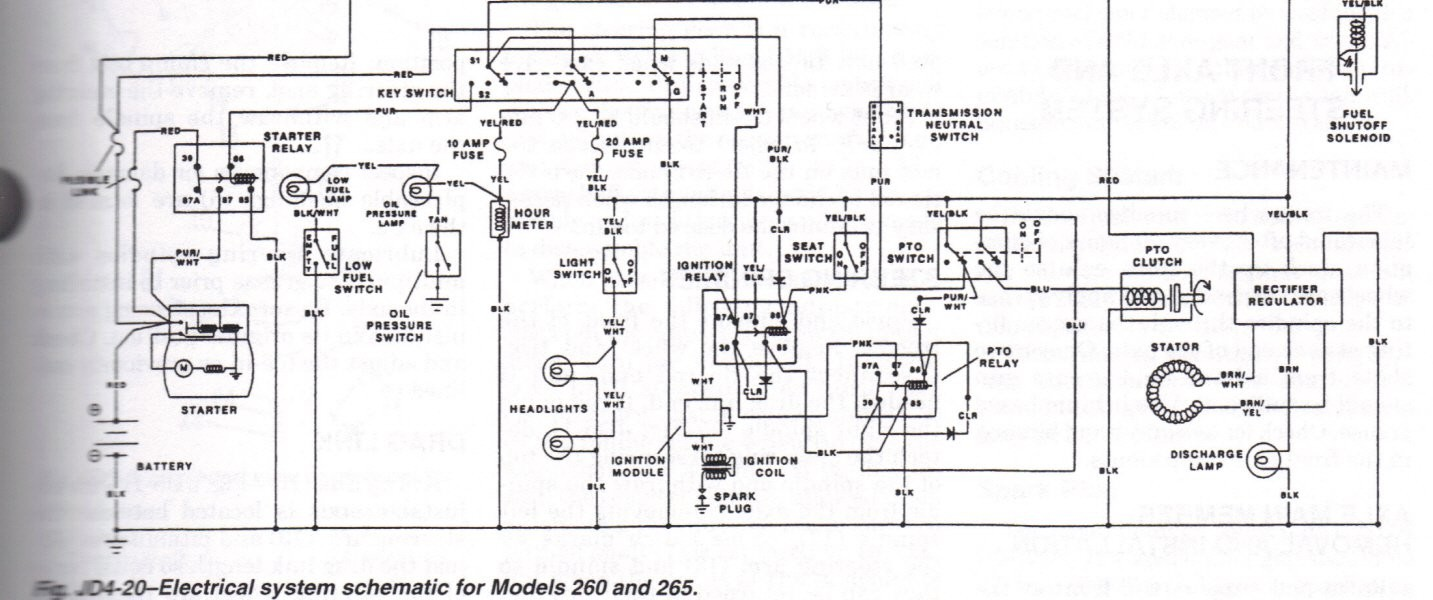 John Deere Wiring Diagram Schematic Pto Switch 318 Symbols Wires Electrical System 1440