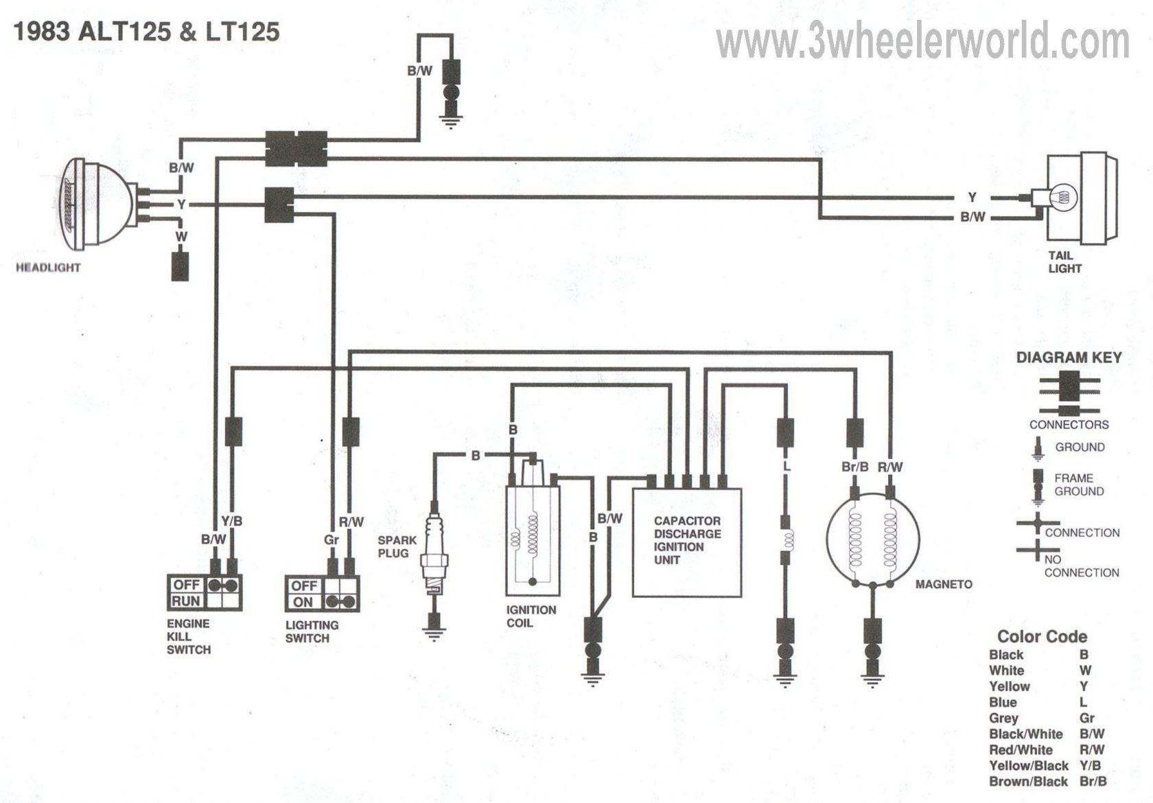 Diagram Honda Spree Wiring Kawasaki Bayou Drawing Sample 1985 1680
