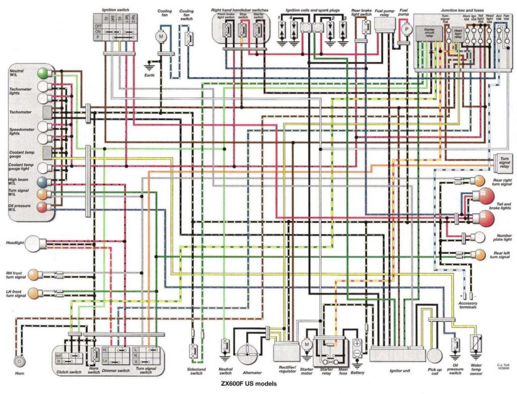 kawasaki hd2 wiring diagram wiring library