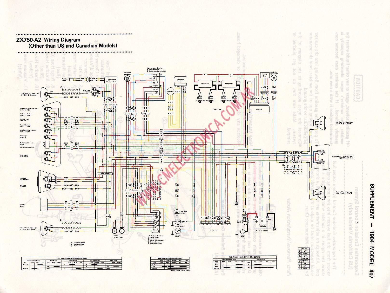 1986 Kawasaki Zl600a Wiring Schematic Smart Diagrams Diagram For A Bayou 220 Image Rh Mainetreasurechest Com Prairie 400 Voyager Wire
