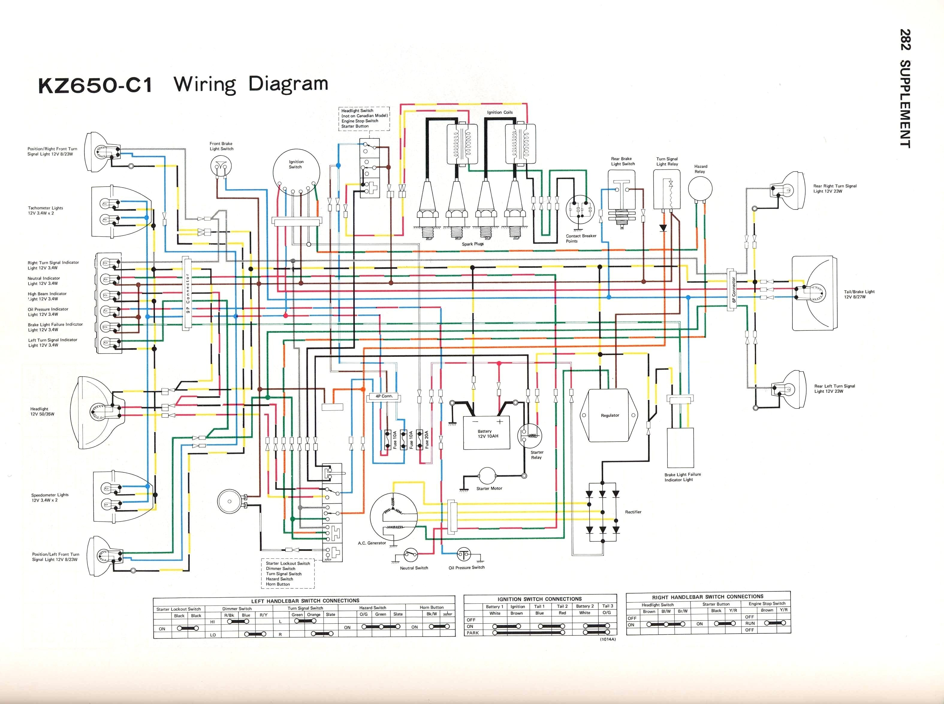 1986 Kawasaki Zl600a Wiring Schematic Tech Tips Diagrams 1995 Bayou Diagram Library Rh 88 Codingcommunity De Mule Harness Electrical