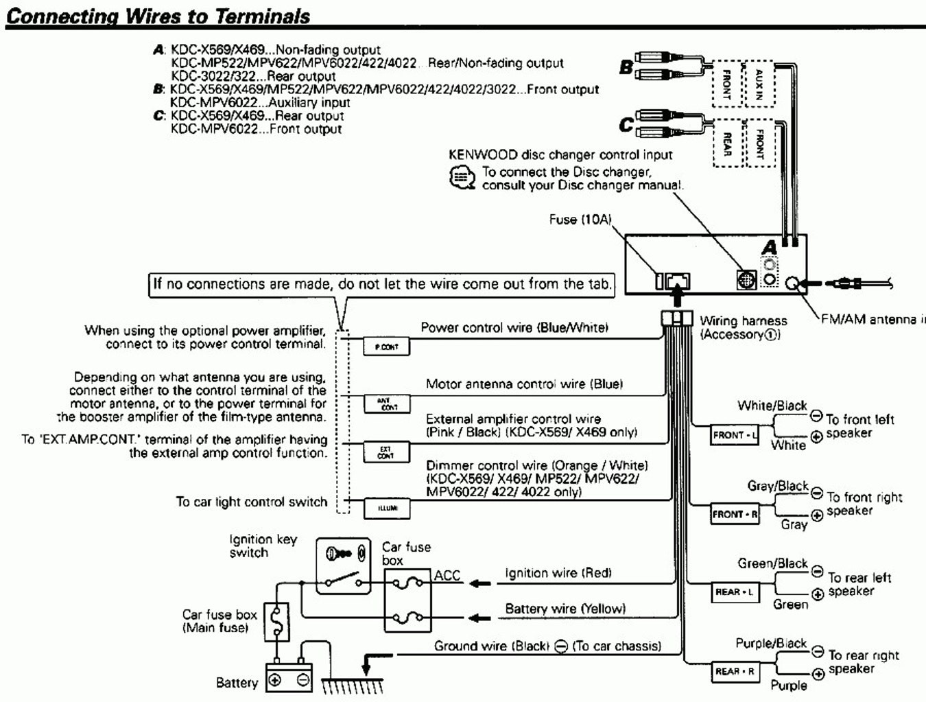 Kenwood Wiring Harness Diagram on