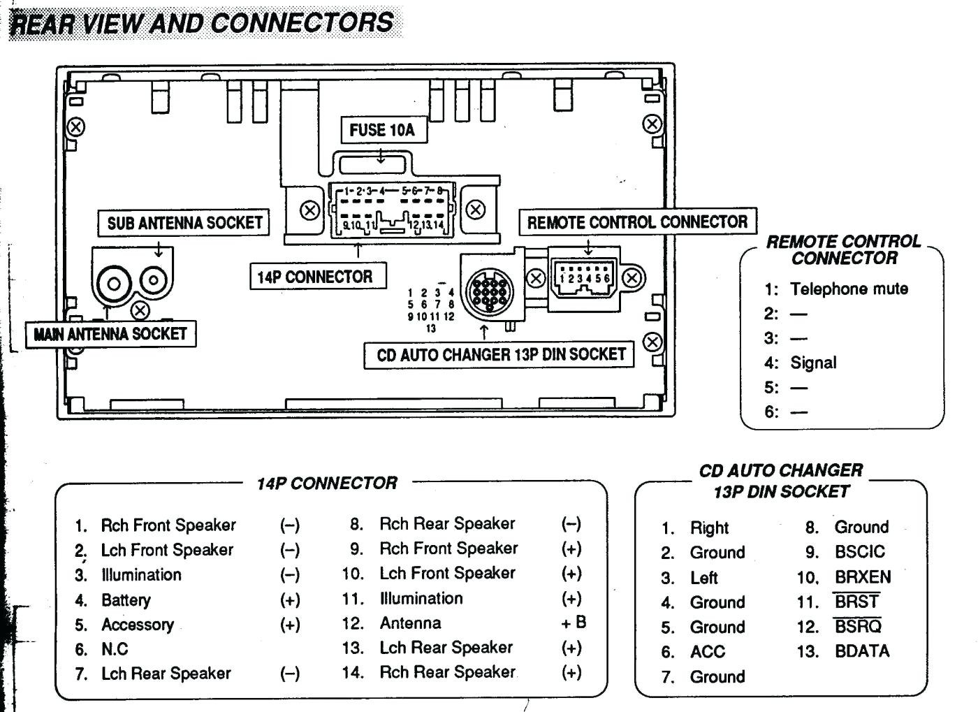 Amazing Kenwood Kvt 514 Wiring Diagram Image - Wiring Schematics and ...