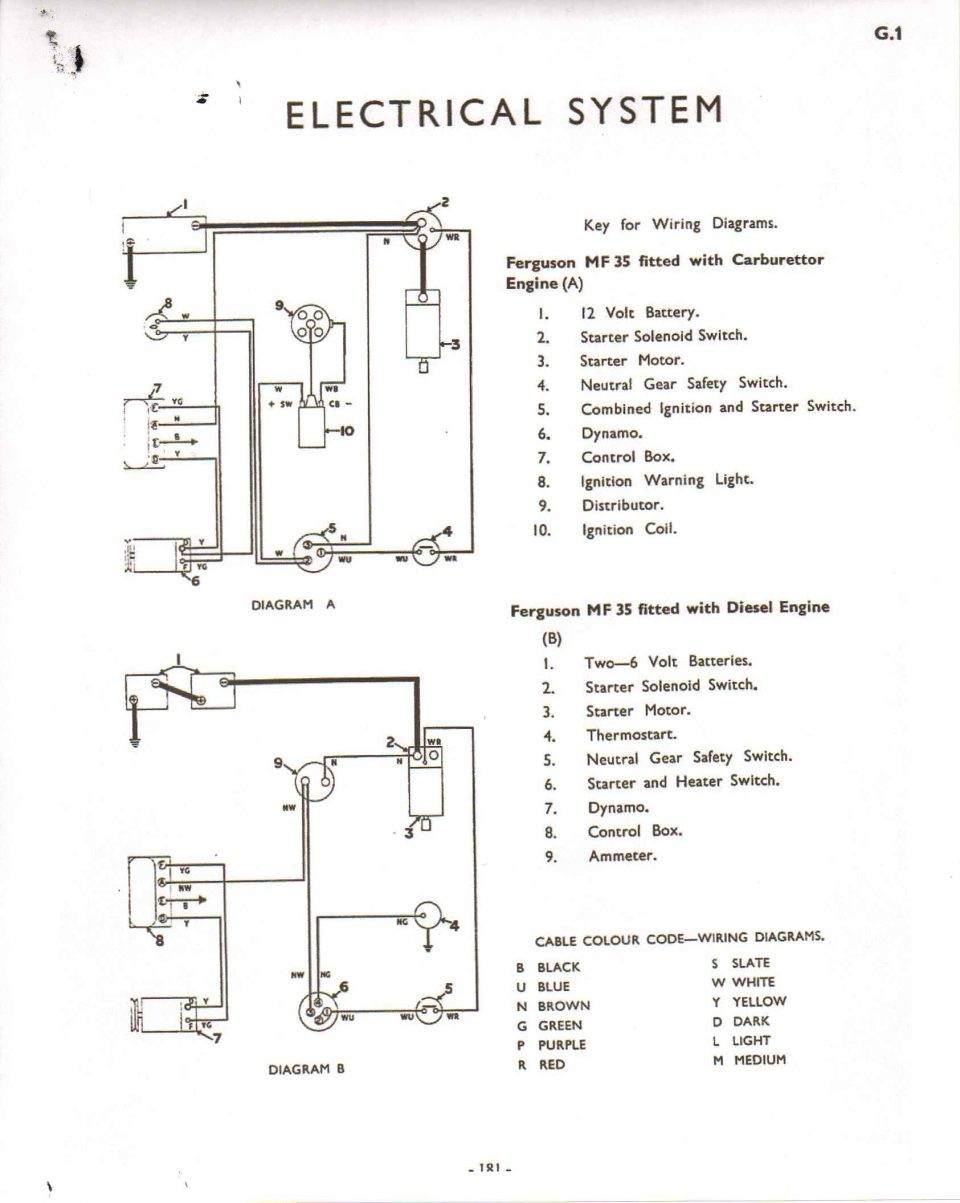 Allis Chalmers B Wiring Diagram For Ignition Example Electrical Engine Kubota Switch Image Rh Mainetreasurechest Com Parts