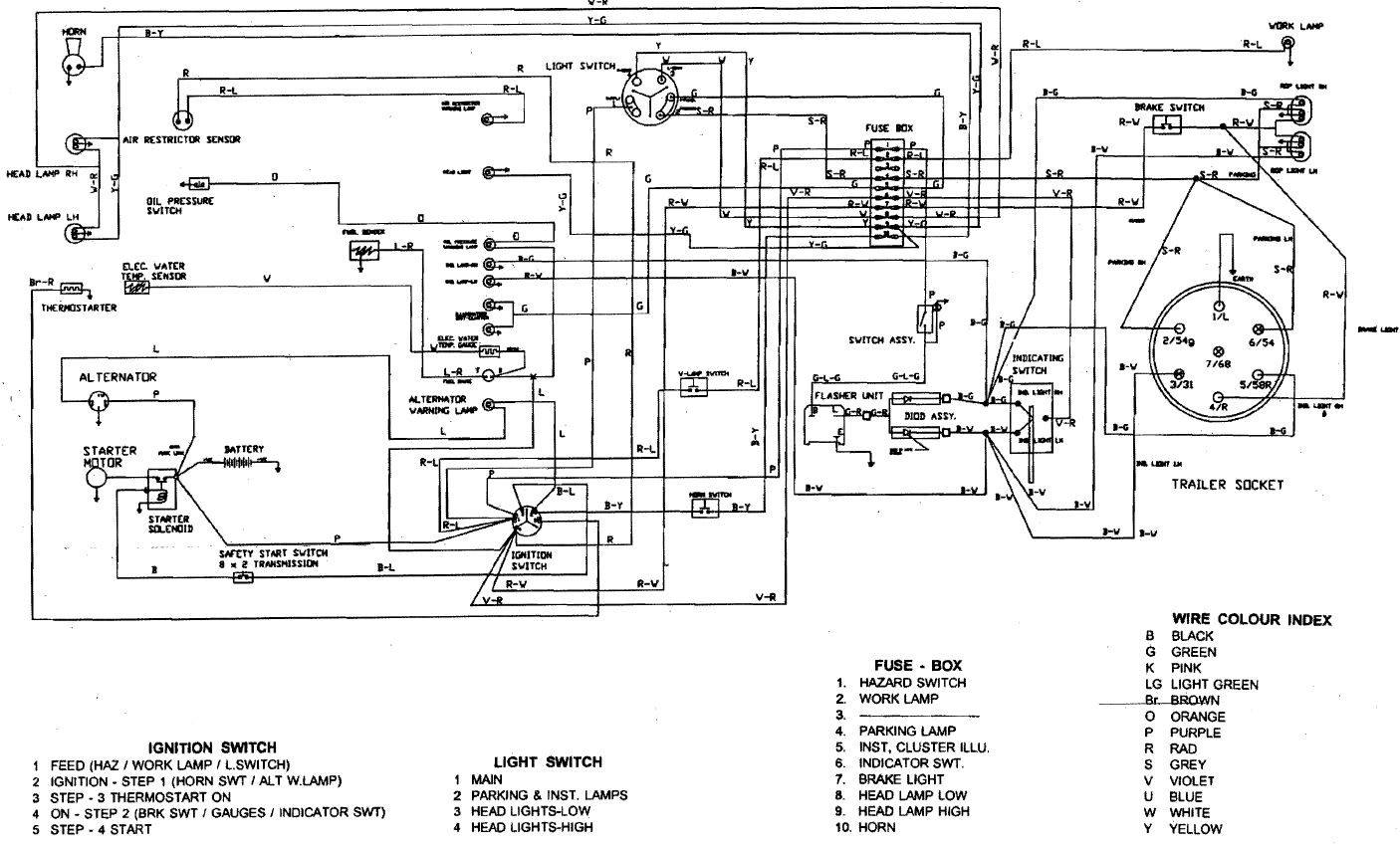 kubota mower ignition switch wiring diagram