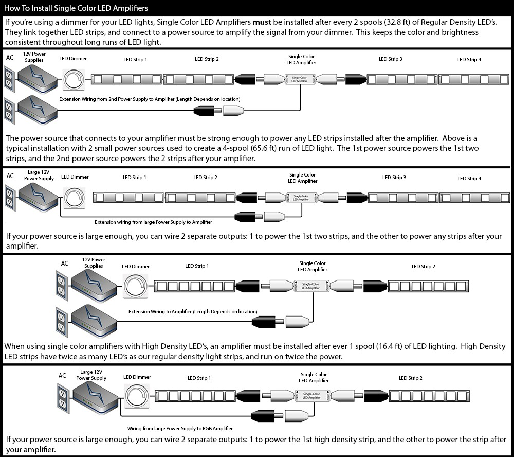 Led Christmas Lights Circuit Fia Uimp Strip Lighting Diagram Pdf And Working With