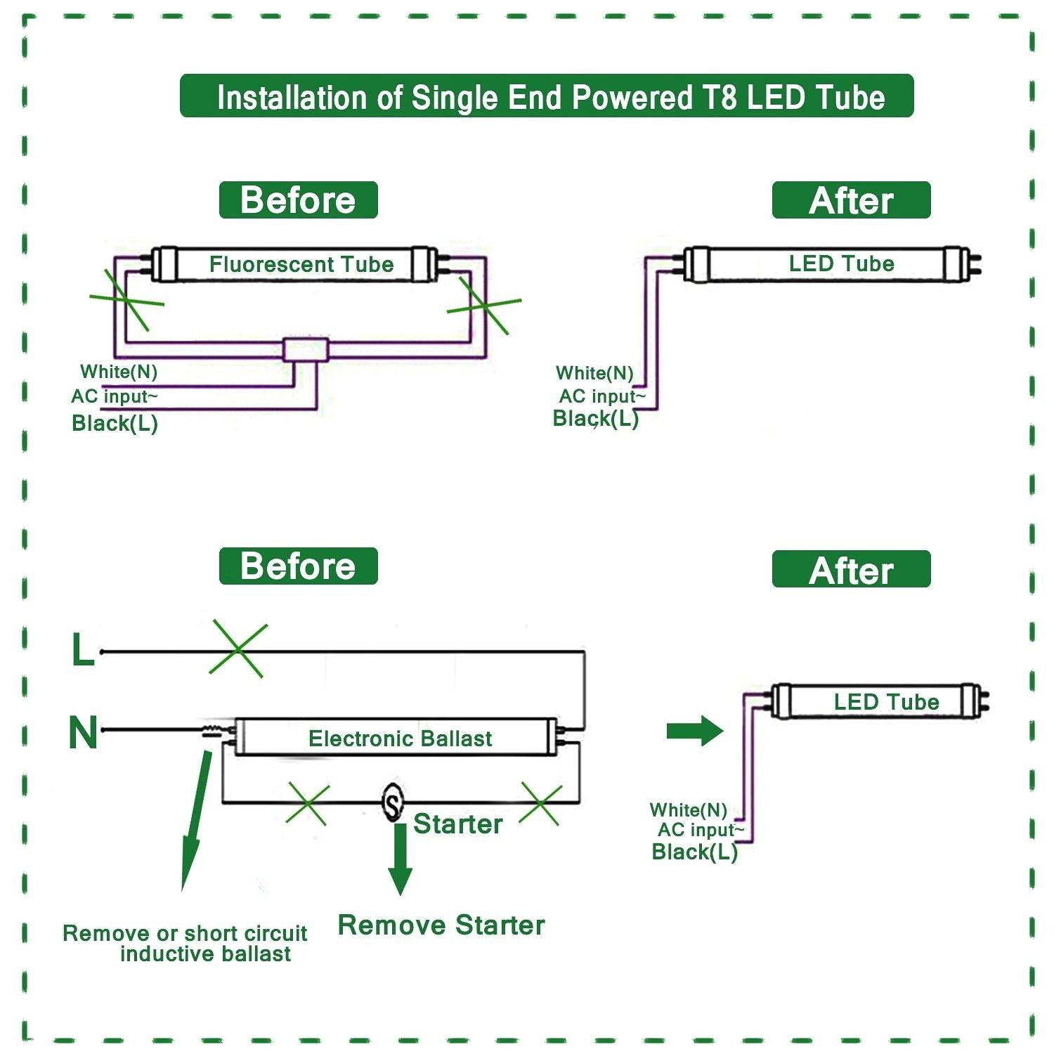 led fluorescent tube replacement wiring diagram awesome wiring Fluorescent Light Wiring Diagram led t8 wiring diagram t8 t12 led tubes led pods dmx