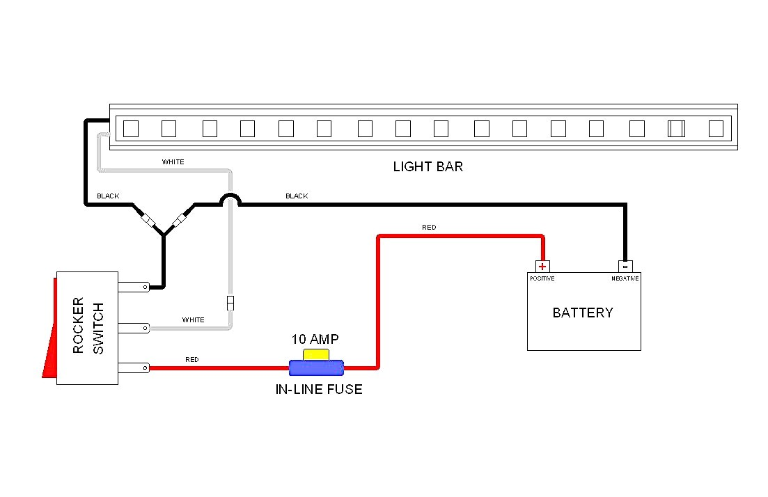 Light bar wiring diagram led with switch vision harness for rzr relay simple captures full size