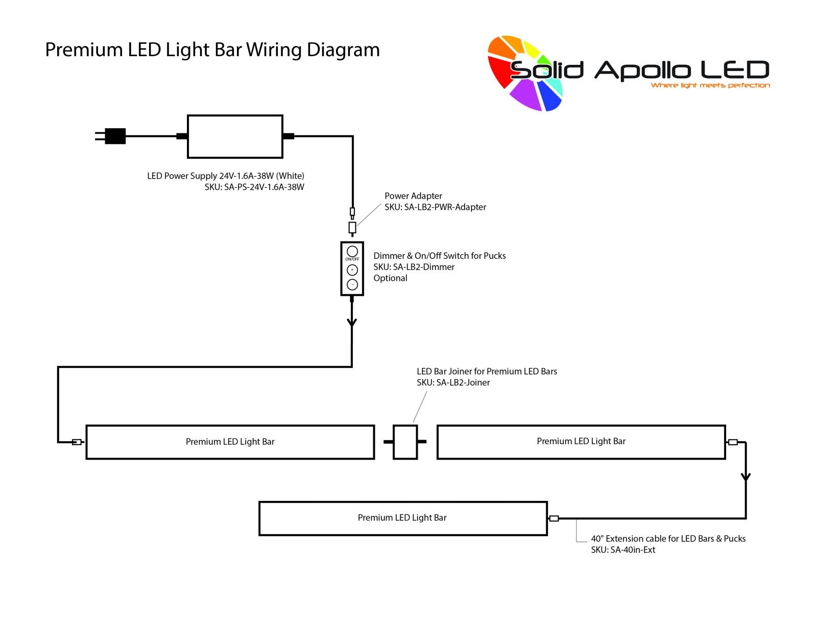 Led Bar Wiring Diagram Diagram1 Light With Relay Tail Anzo Tailgate Rocker Install 1600