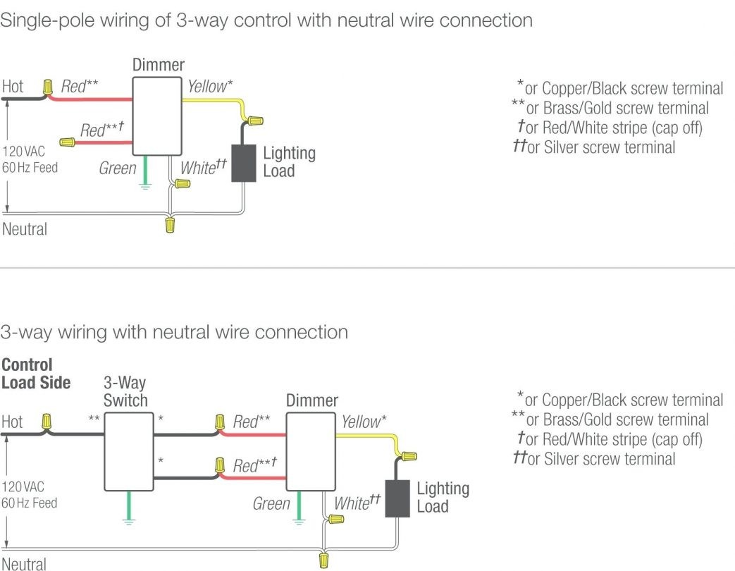 Size of Wiring Diagram 3 Way Switch Dimmer Lutron 4 Archived Wiring Diagram Category