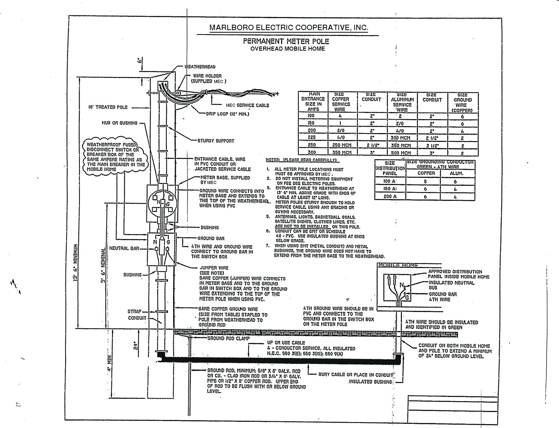 Typical Mobile Home Wiring Diagram - Wiring Diagram •