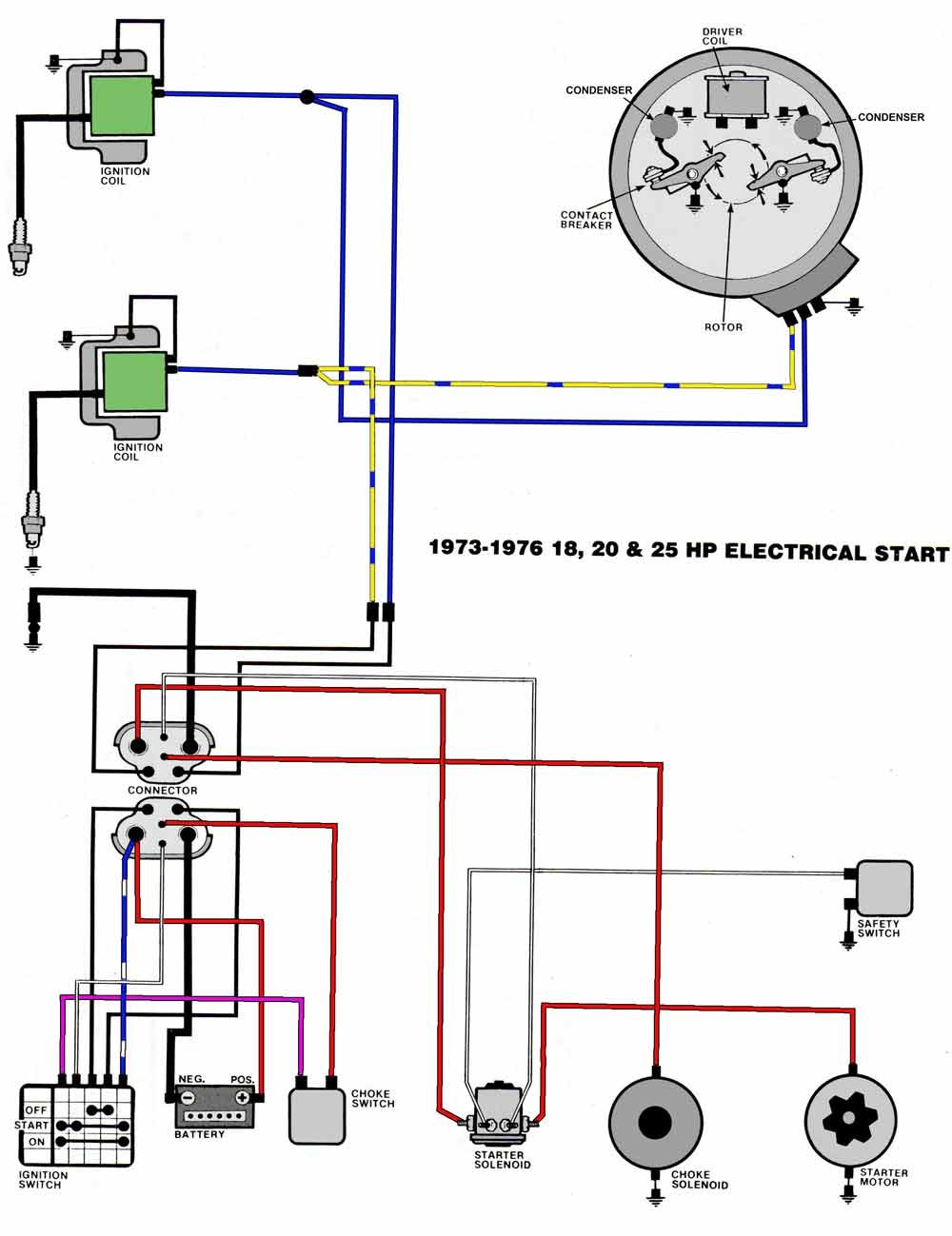 WRG-7170] Wiring Diagram For 25 Hp Mercury Outboard