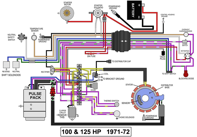 Marvellous Mercury Marine Starter Wiring Diagram Contemporary Best