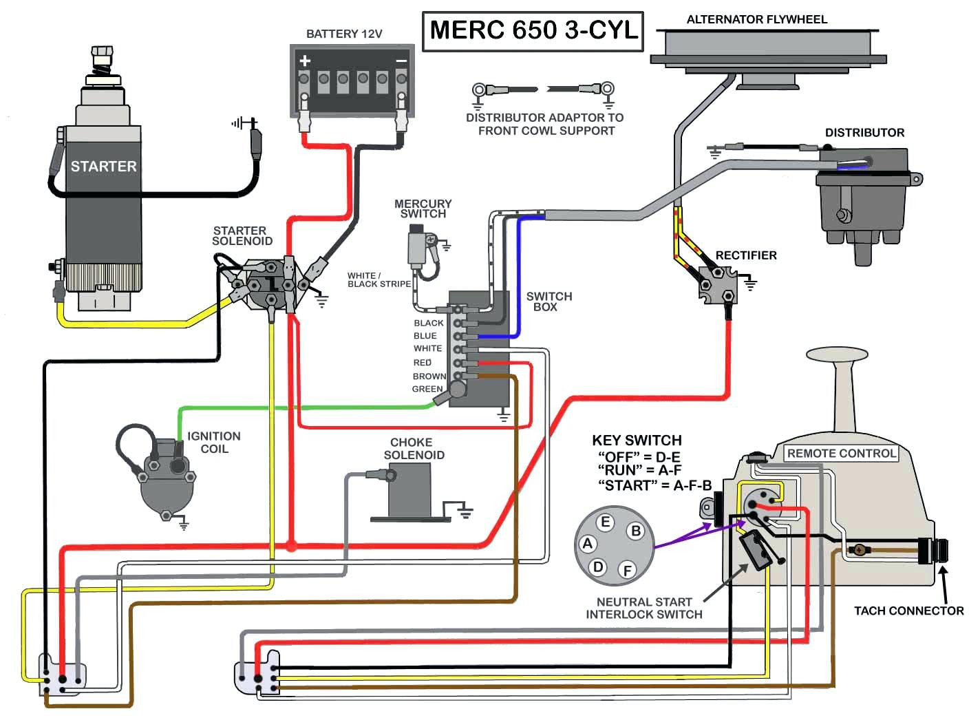 Mercury Outboard Wiring Diagram Ignition Switch Inspirational 3 Wire Full Size Of Diagrams Internal External Image Archived