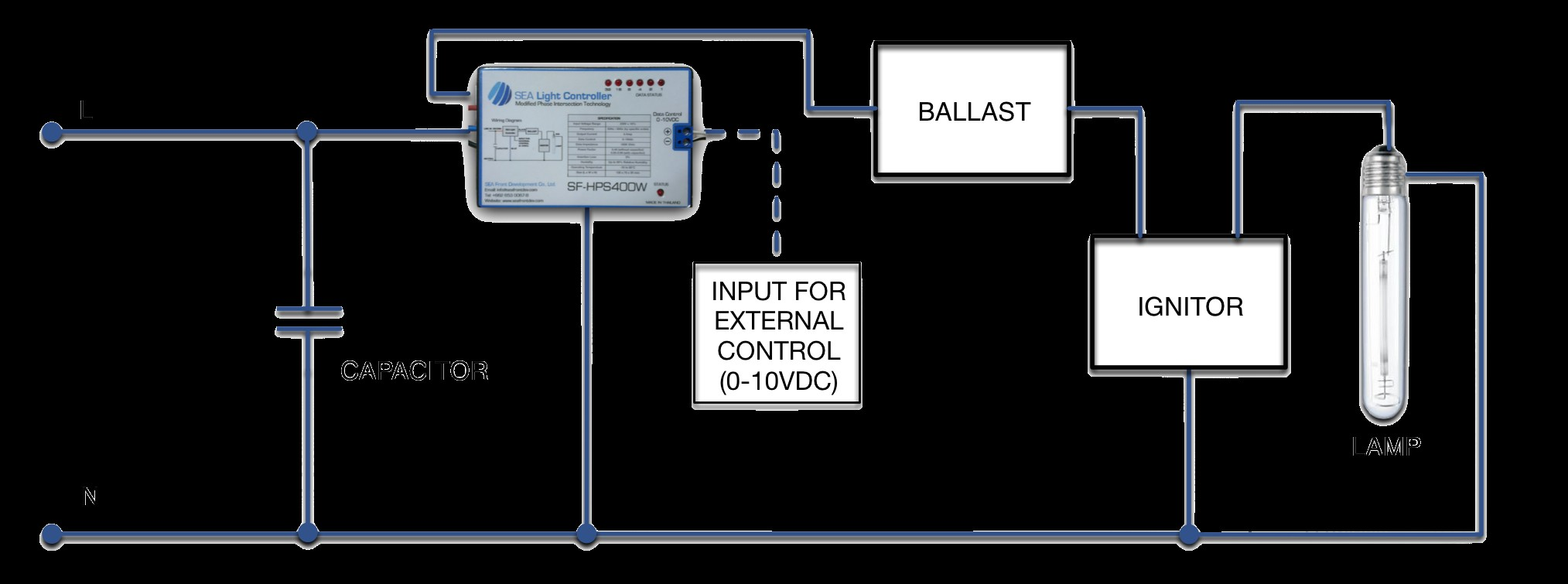 High Pressure Sodium Ballast Wiring Diagram WIRING DIAGRAM