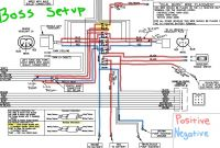 Meyers Snow Plow Wiring Diagram Unique Boss Snow Plow Wiring Diagram Wiring Diagram