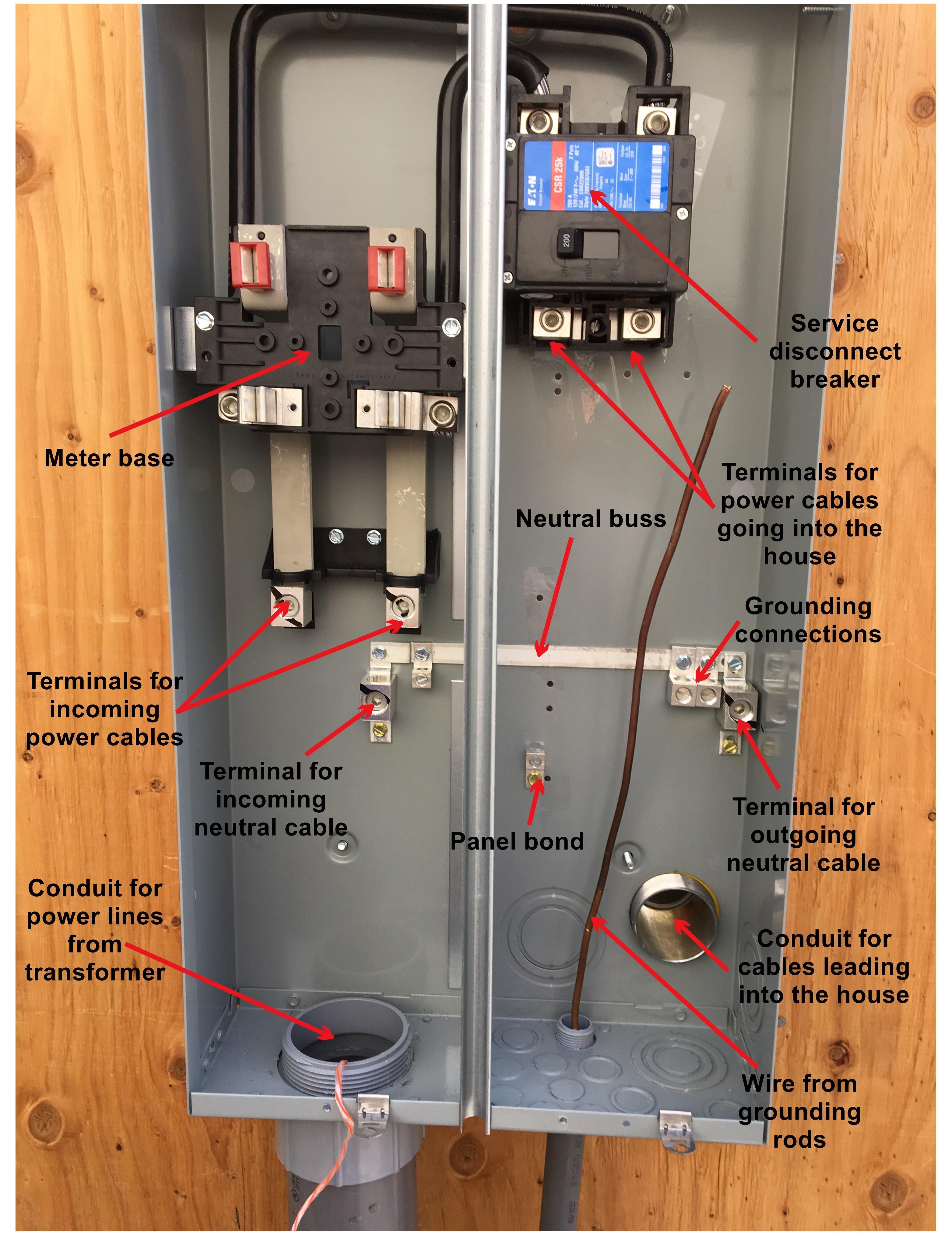 200 Amp Meter Base Wiring Diagram.200 Amp Meter Base Wiring Diagram Wiring Diagram