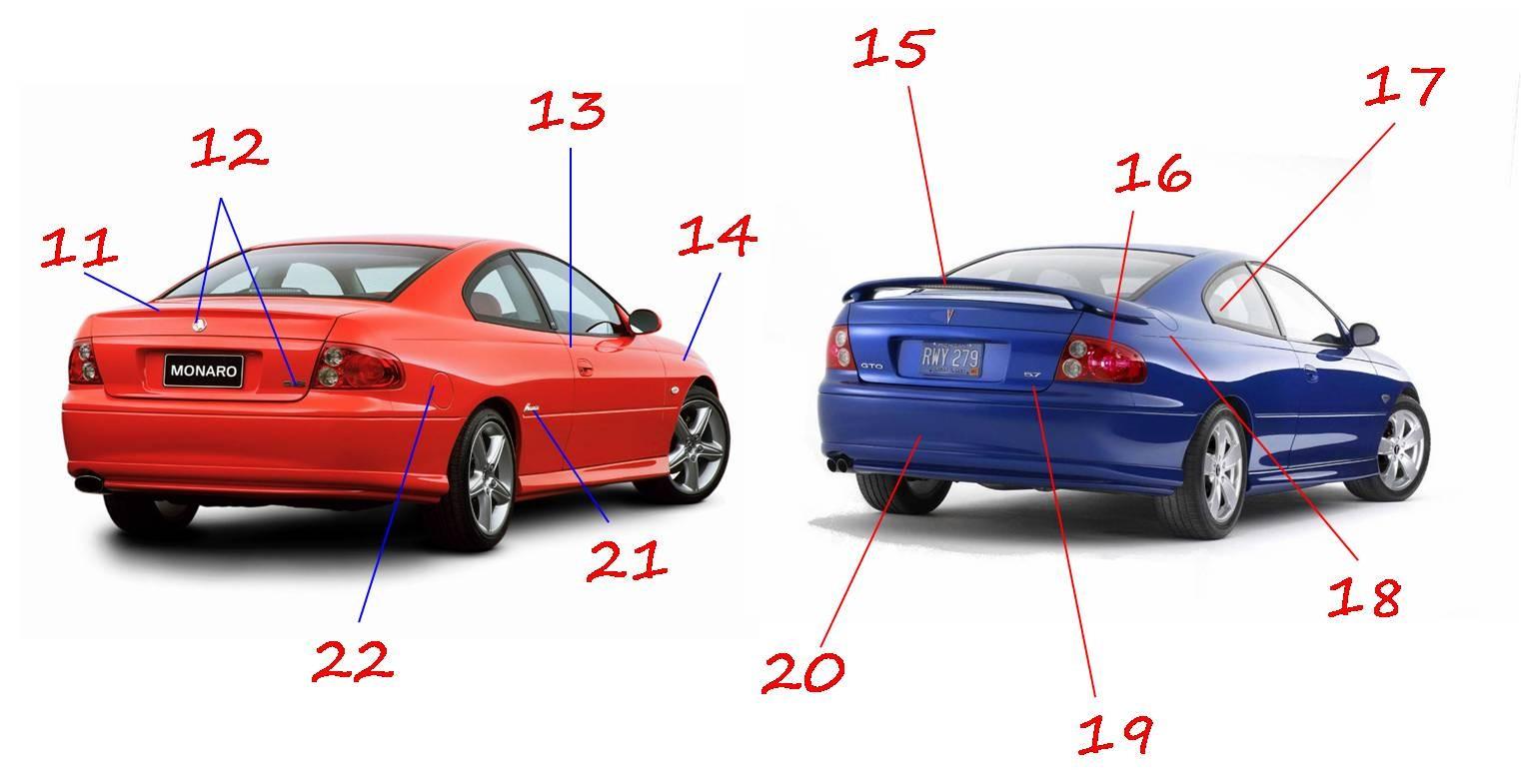 Monaro vs GTO rear