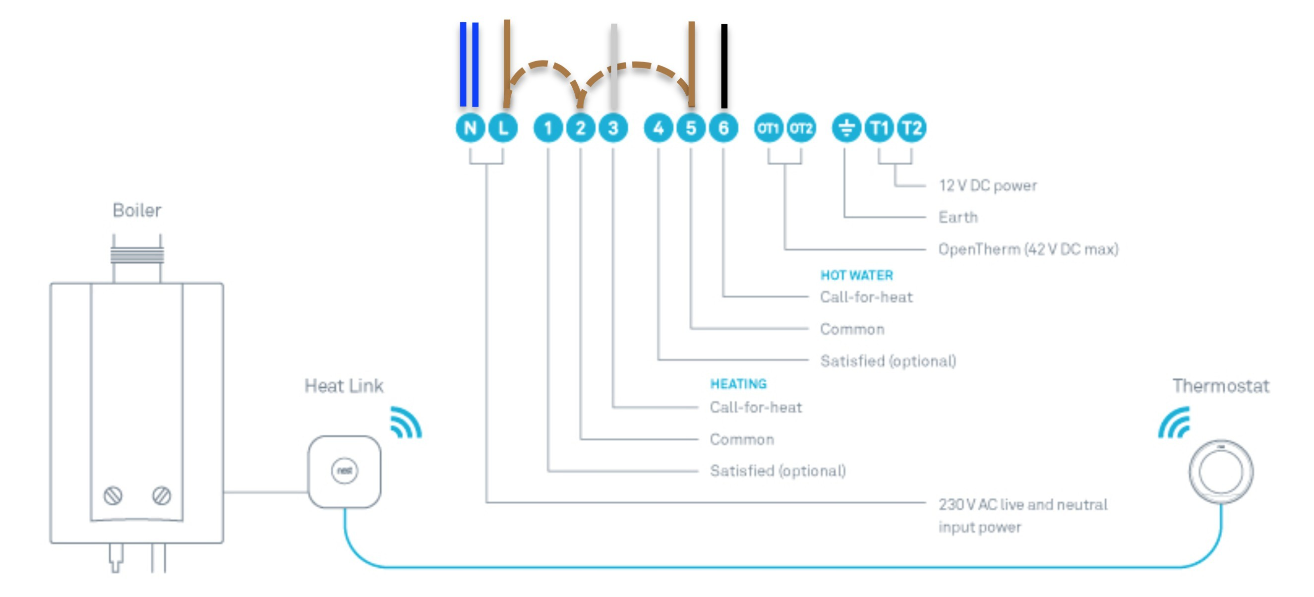 Nest thermostat Wiring Diagram Heat Pump Beautiful New House Old Tech  Replacing A Danfoss Tp9000 with