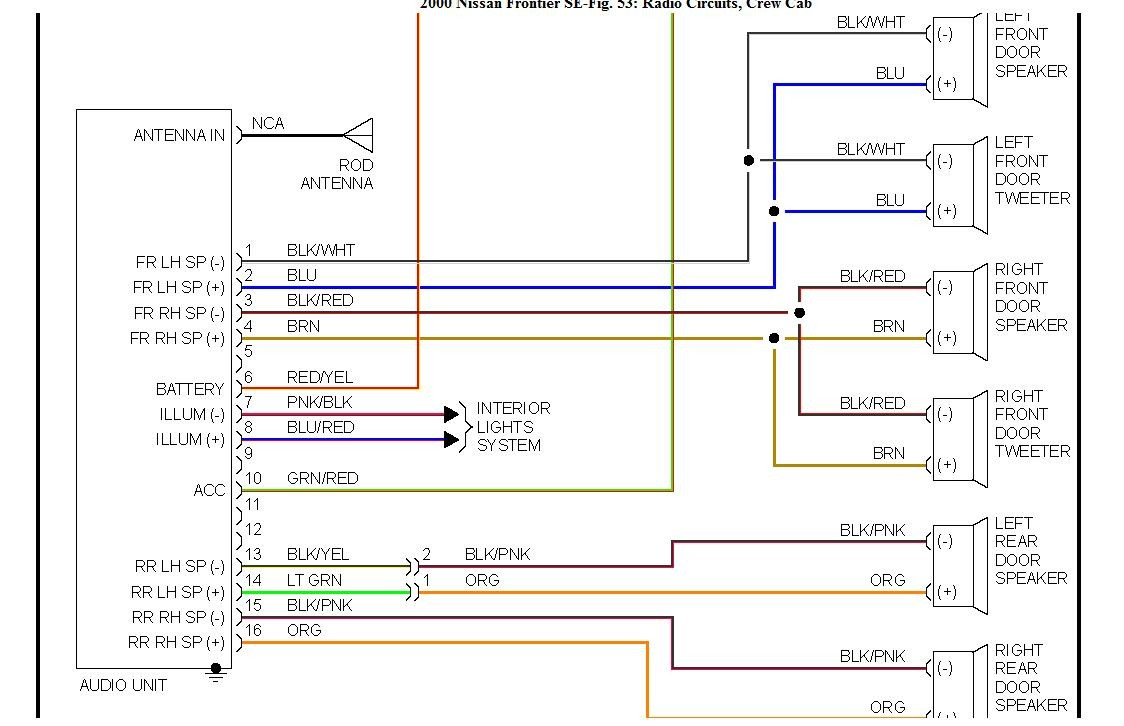 Nissan Radio Wiring Diagram With Example Wenkm Throughout
