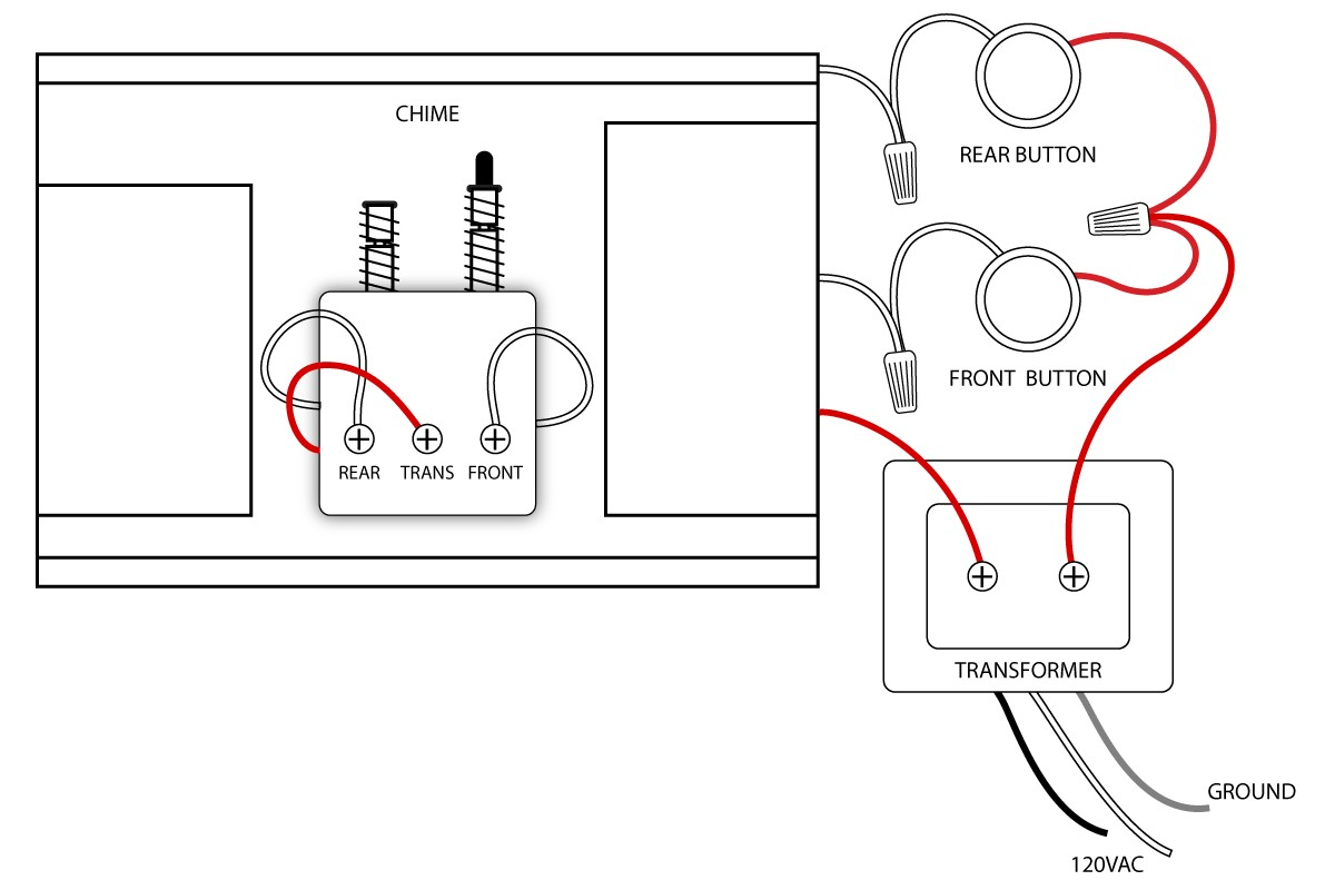 nutone doorbell wiring diagram new wiring diagram image rh mainetreasurechest com how to wire nutone doorbell wiring diagram for nutone doorbell