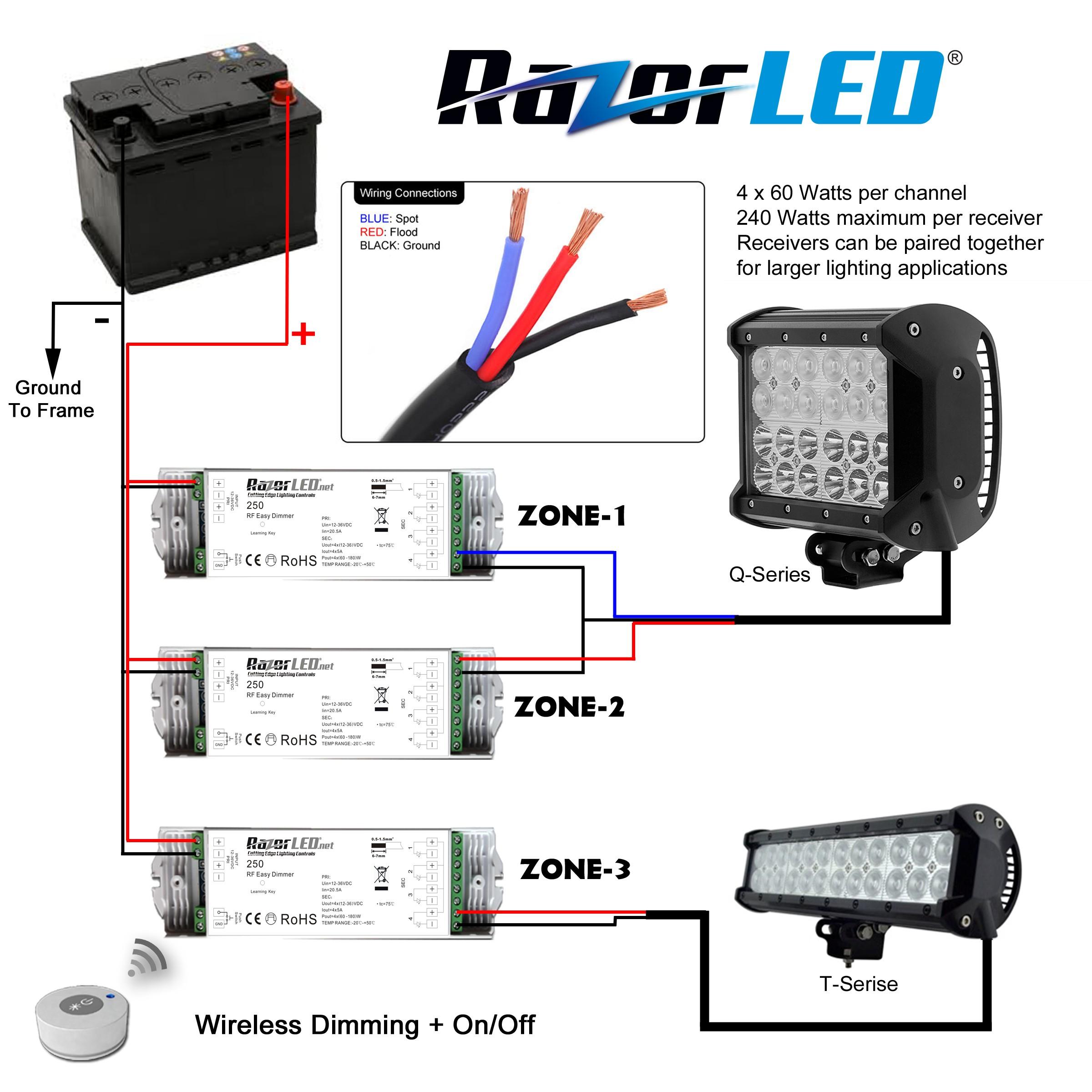Wiring Led Light Bar Readingrat Net For 240 Volt Diagram Agnitum Me Best