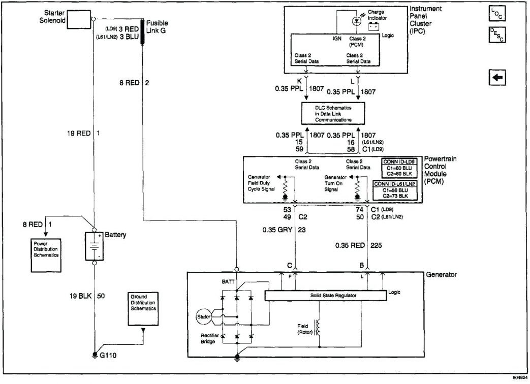 Size of Wiring Diagram Passtime Gps Good e Wire Alternator With Additional Golf Cart