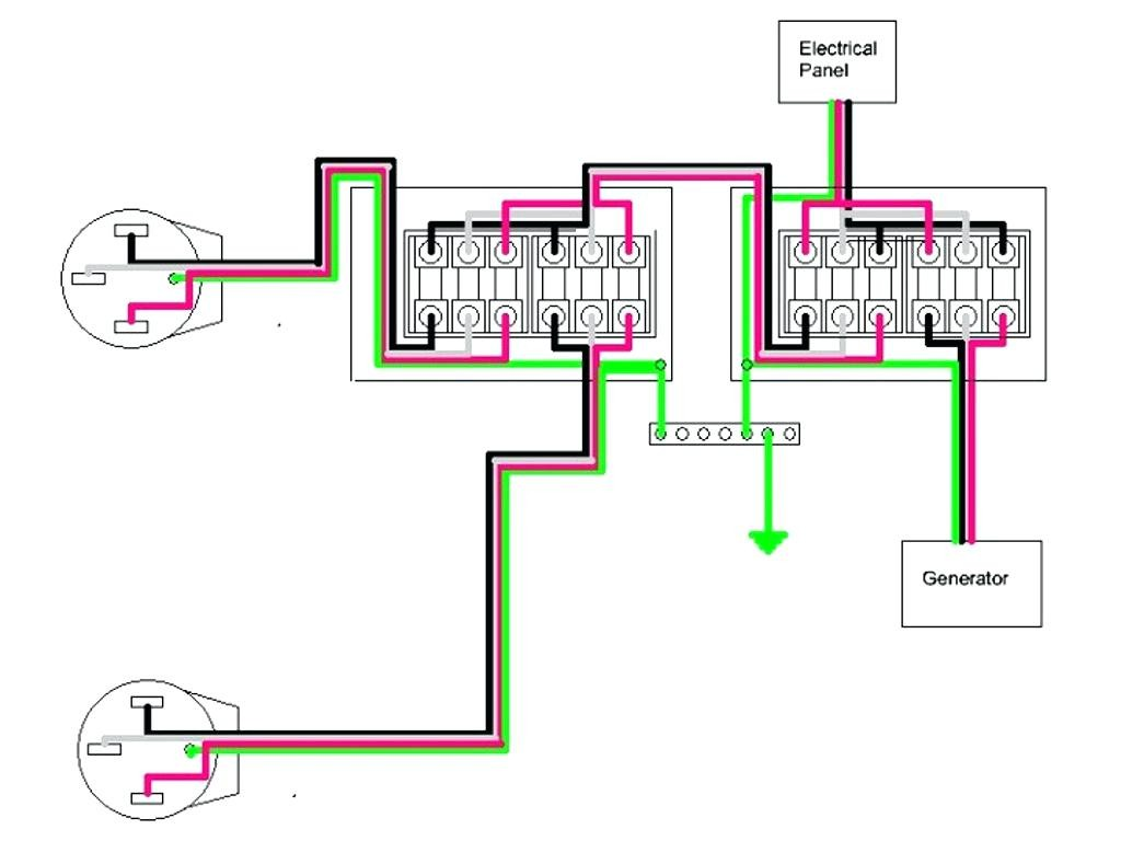 Full Size of Unique Generator Transfer Switch Wiring Diagram Passtime Gps For A Manual