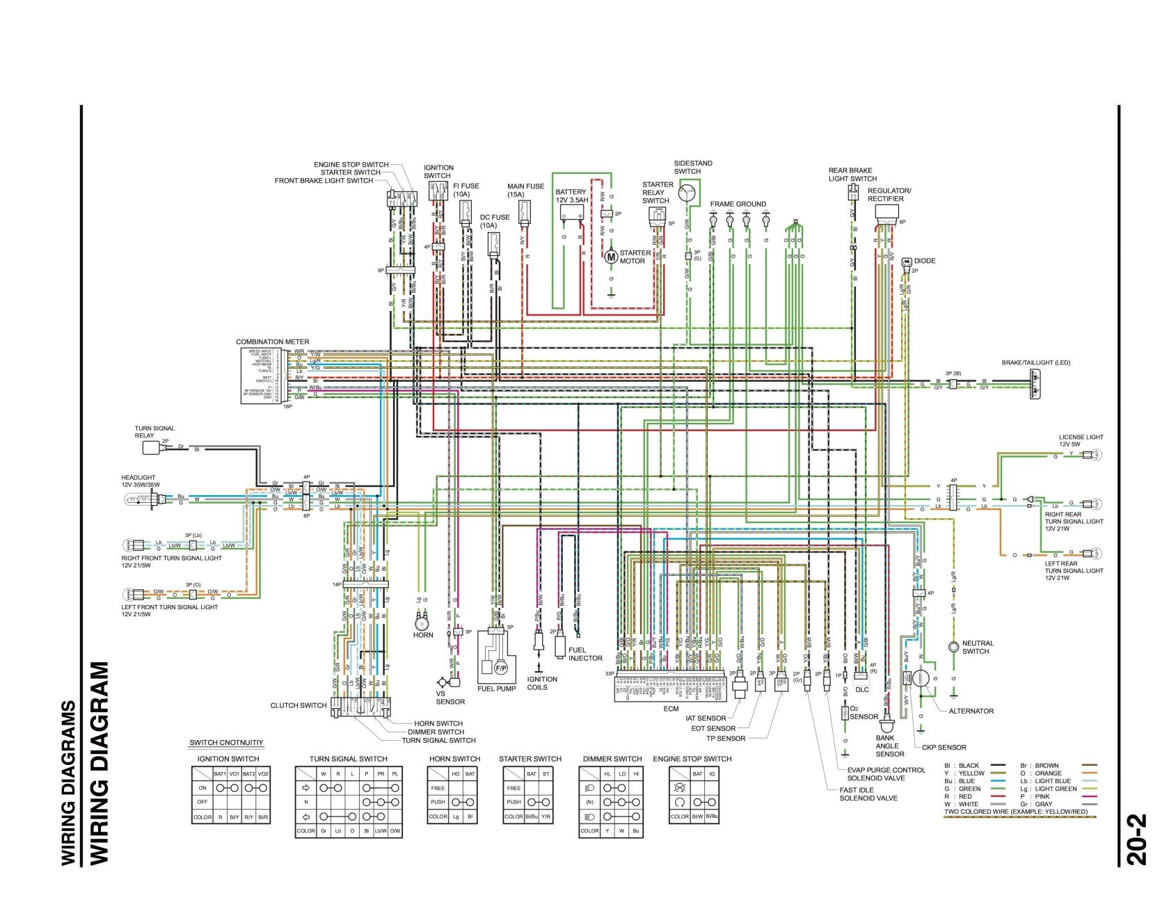 honda msx 125 wiring diagram get free image about wiring diagram rh moveleiros co 2002 Honda Odyssey Radio Wire Diagram Schematic Diagram Honda