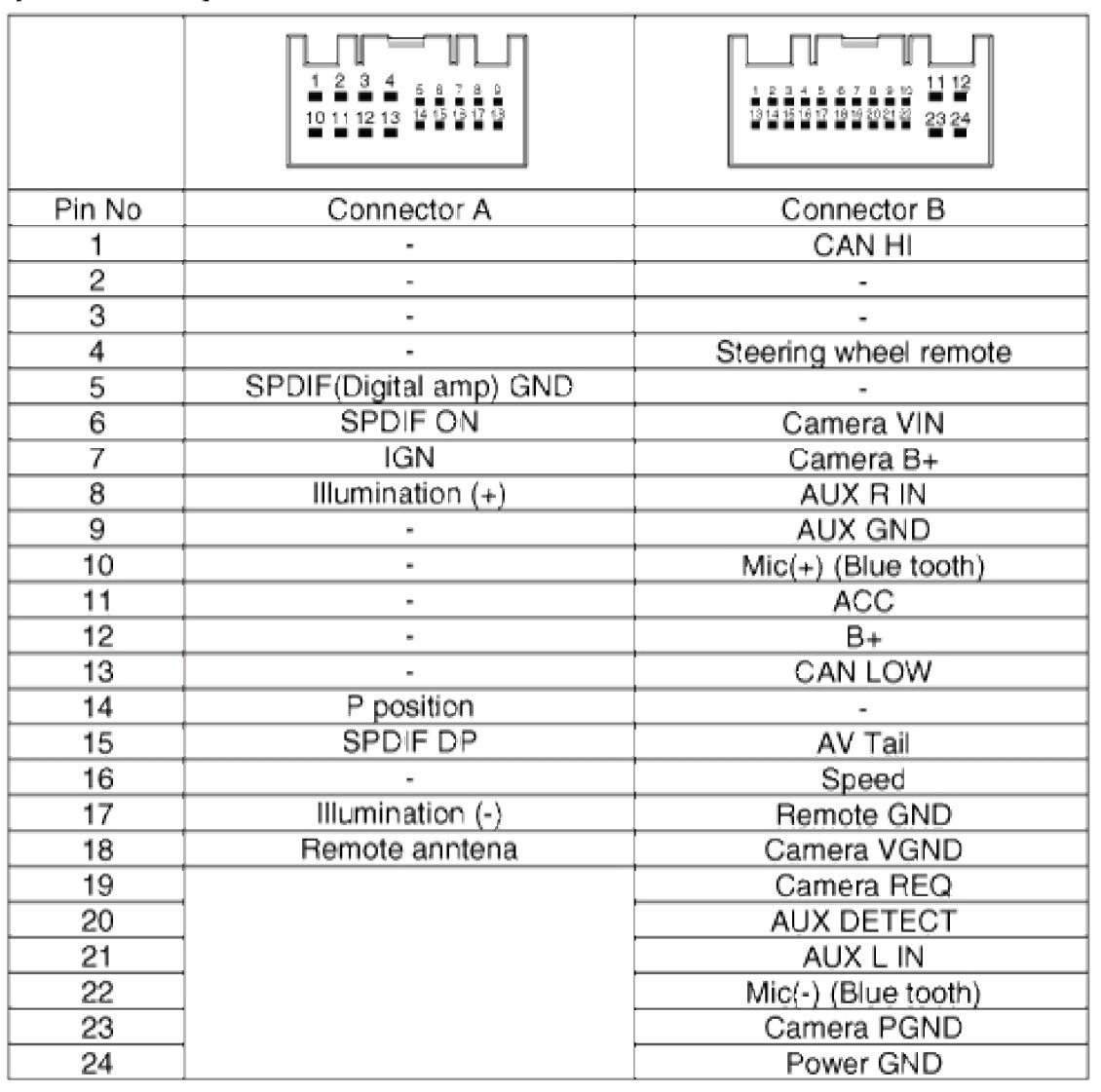 Pioneer Avh X2800bs Wiring Diagram Elegant | Wiring Diagram Image