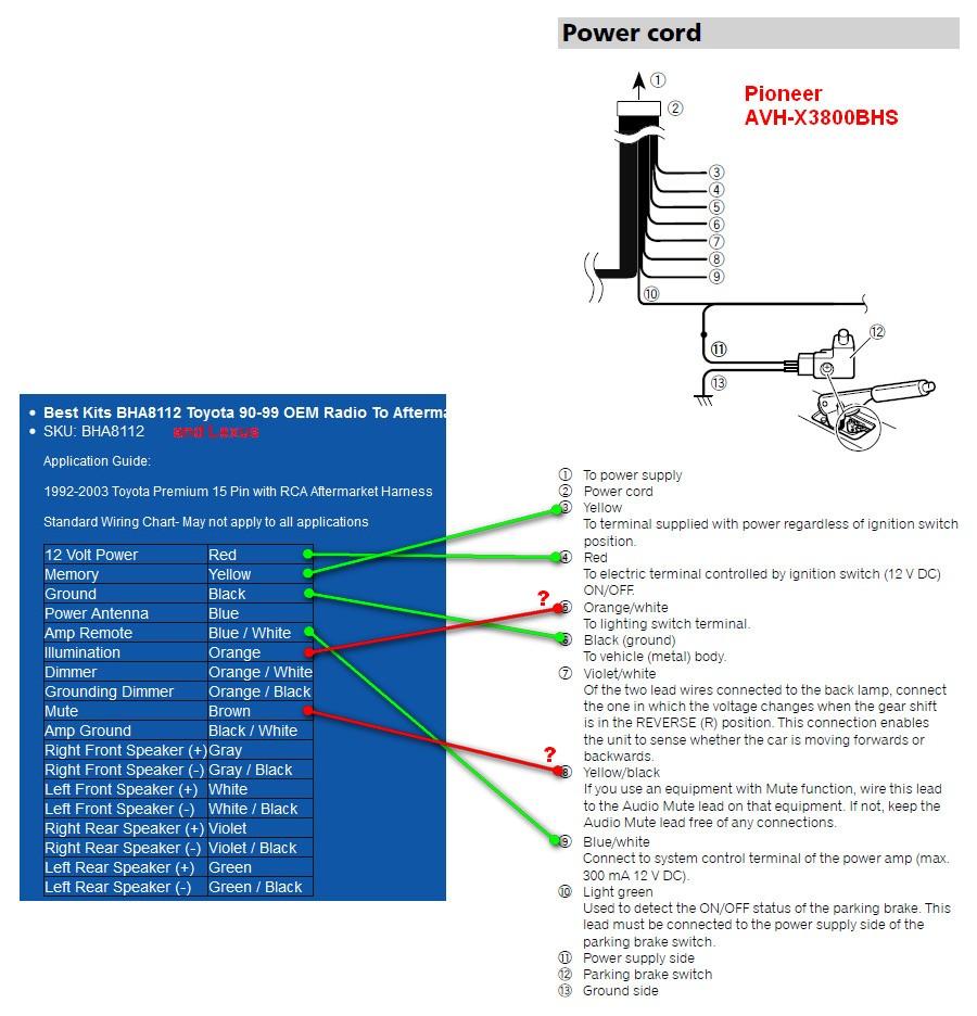 Pioneer Avh X3800bhs Wiring Diagram Diagrams P6600dvd