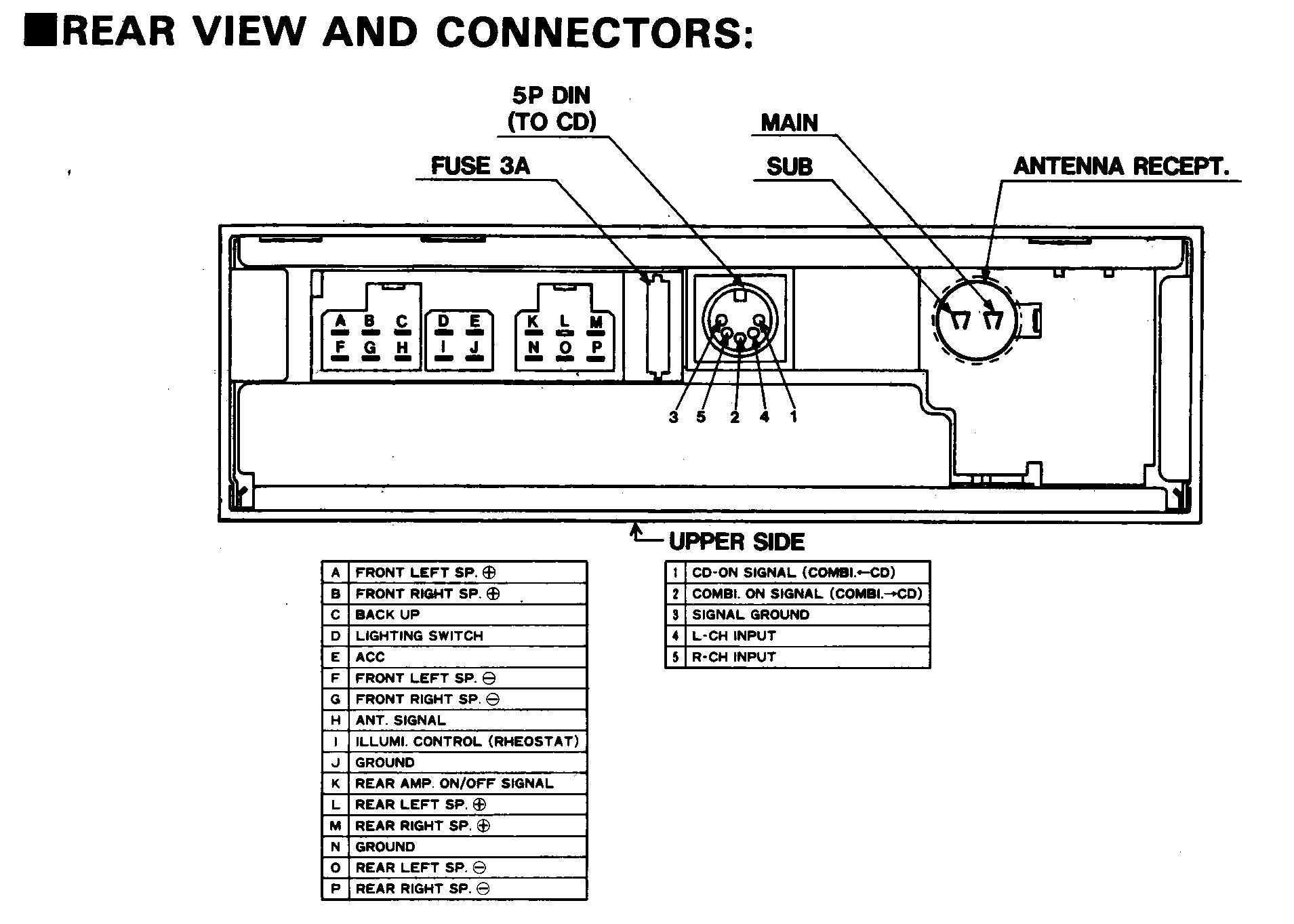 Jvc Car Stereo Wiring Diagram Color Sony Radio Audio Pdf Pioneer Deh Diagrams Ford Cdx