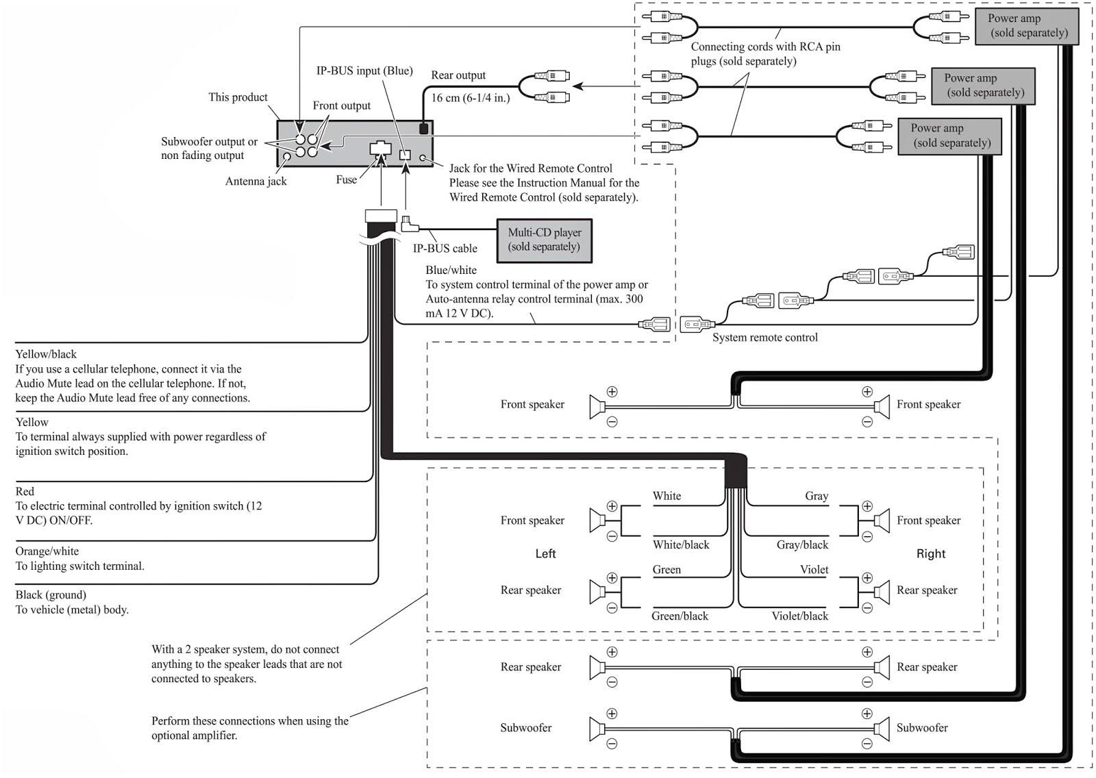 pioneer deh 150mp wiring diagram elegant wiring diagram image rh mainetreasurechest com wiring diagram pioneer deh-150mp pioneer deh3300ub wiring diagram