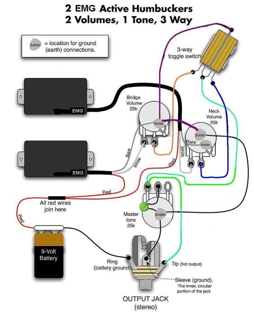 emg pj set wiring diagram best wiring diagram image 2018 rh diagram oceanodigital us EMG Pick Up Wiring Color EMG Wiring Guide