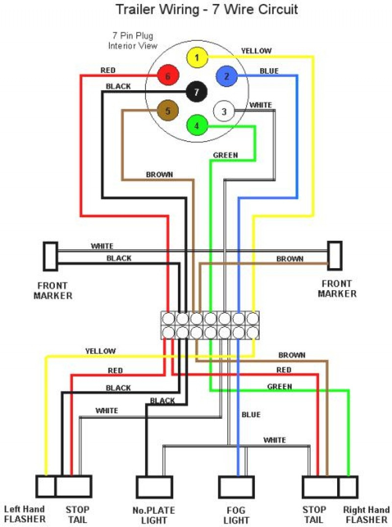 New Pj Trailer Wiring Diagram 32 About Remodel Phone Line Wiring