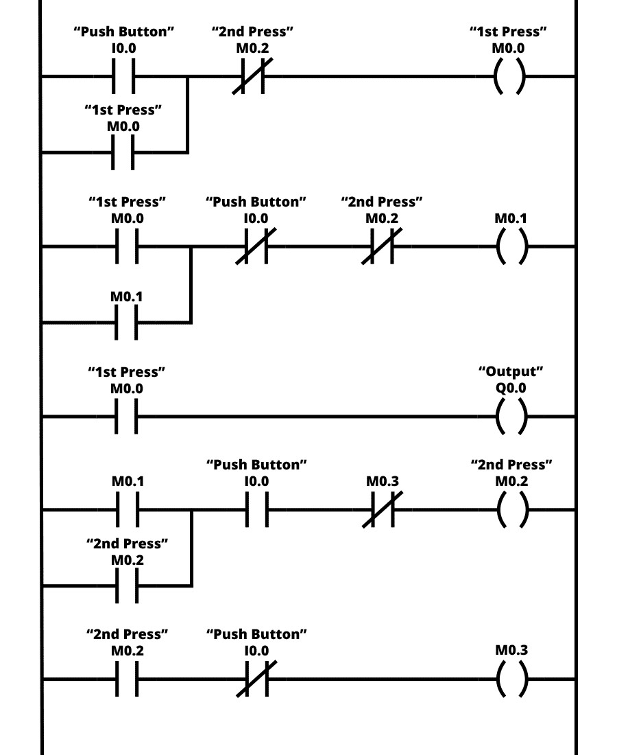 Ladder Logic Diagram For Elevator Another Wiring Diagrams John Deere 444h Fuse Box Plc Experts Of U2022 Rh Evilcloud Co Uk Installation