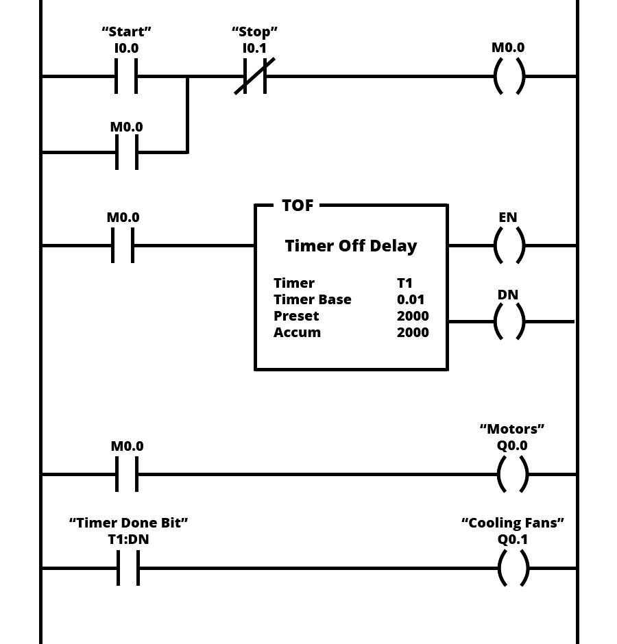Symbols Wonderful Ladder Logic Examples And Programming Motor Soft Starter Circuit Diagram Cooling f Delay