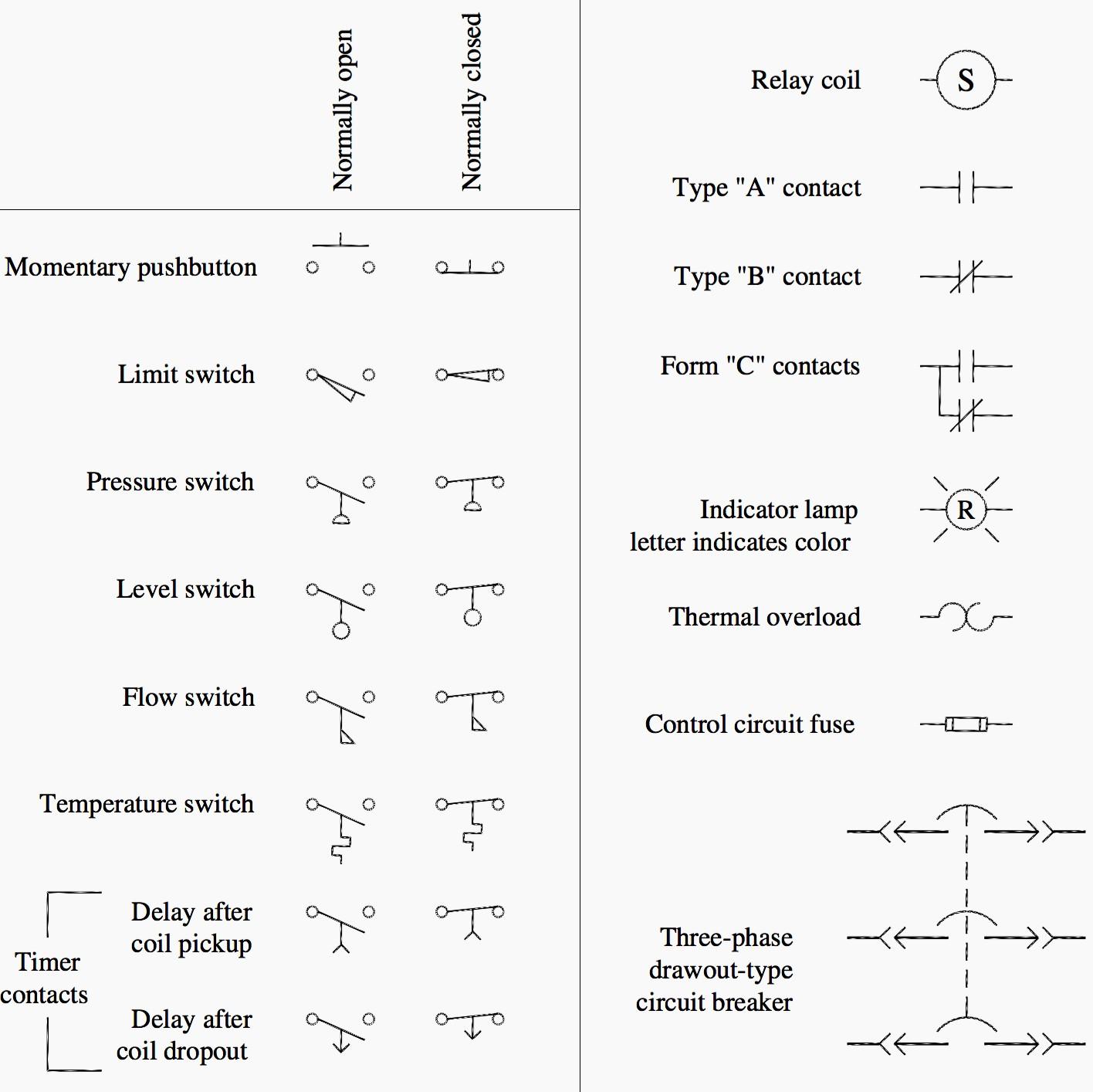 Plc Ladder Logic Symbols Wiring Diagram Image