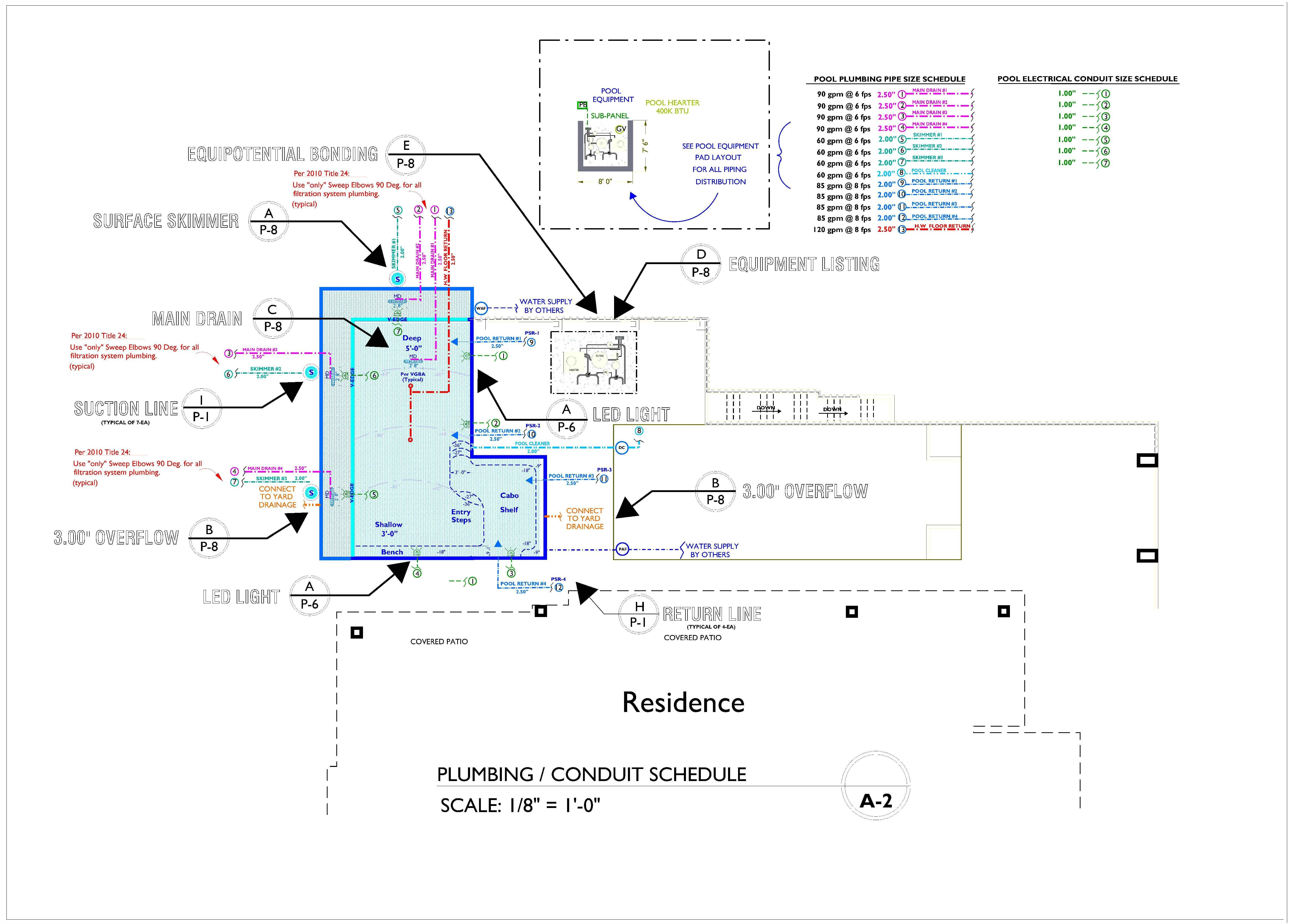 Sheet P 2 Swimming Pool Plumbing Electrical Aquatic Mechanical