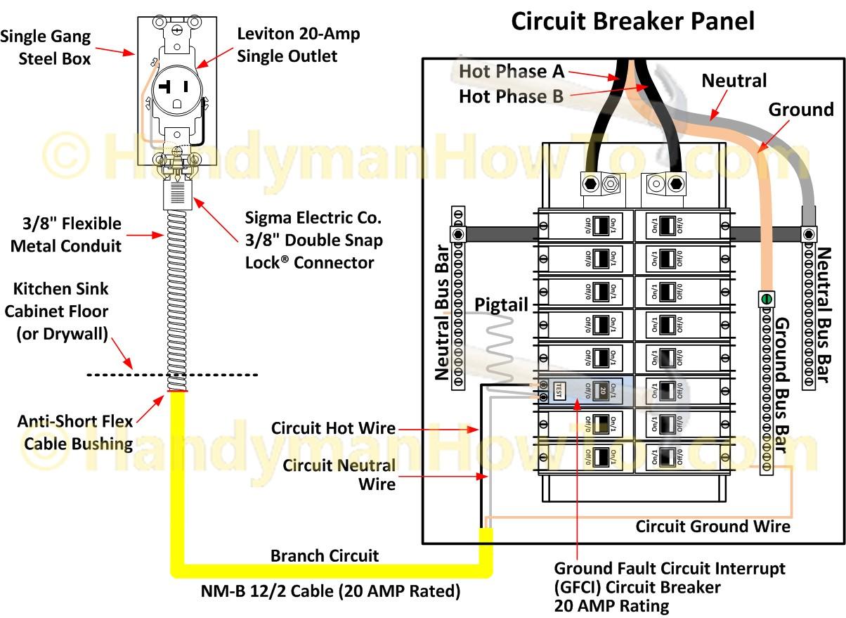 breaker box wiring diagram wiring diagram hook up breaker box diagram breaker box wiring diagram