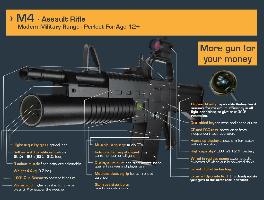 MP5 Another classic sub machine gun offering power and maneuverability in one package The MP5 is one of the most popular guns of its kind in the …