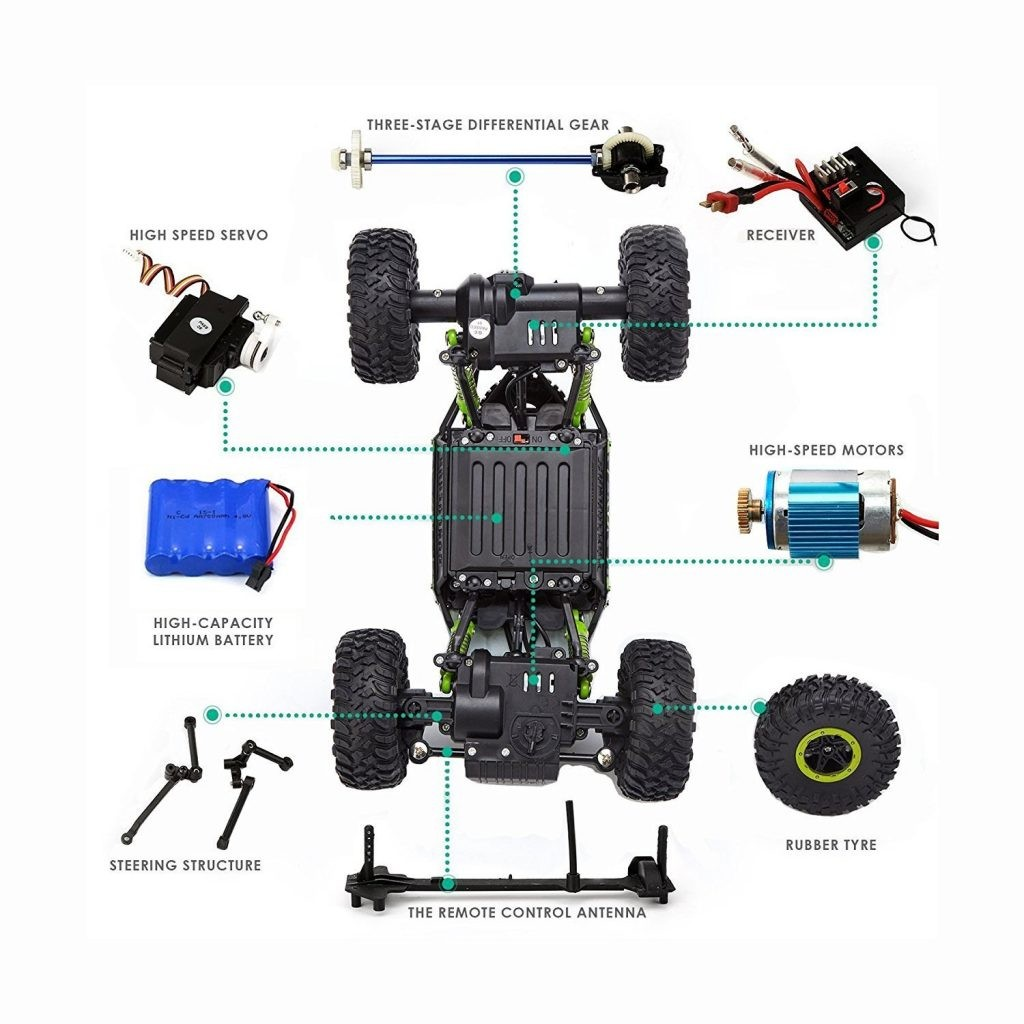 Incredible Car Diagram Wiring Diagram Wiring 101 Capemaxxcnl